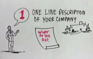 Kako narediti poslovni načrt v enem dnevu
