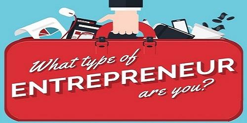 Kakšen tip podjetnika ste? (infografika)